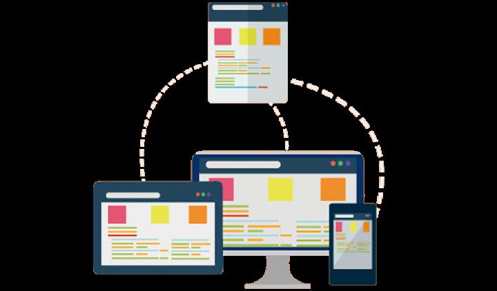 Websites e Blogs
